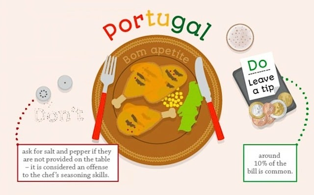 Dining-Etiquette-Around-the-World_03