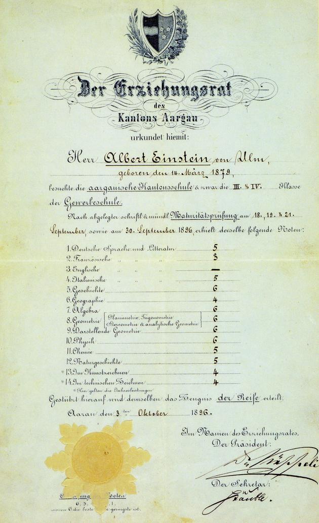 Albert Einstein's Diploma