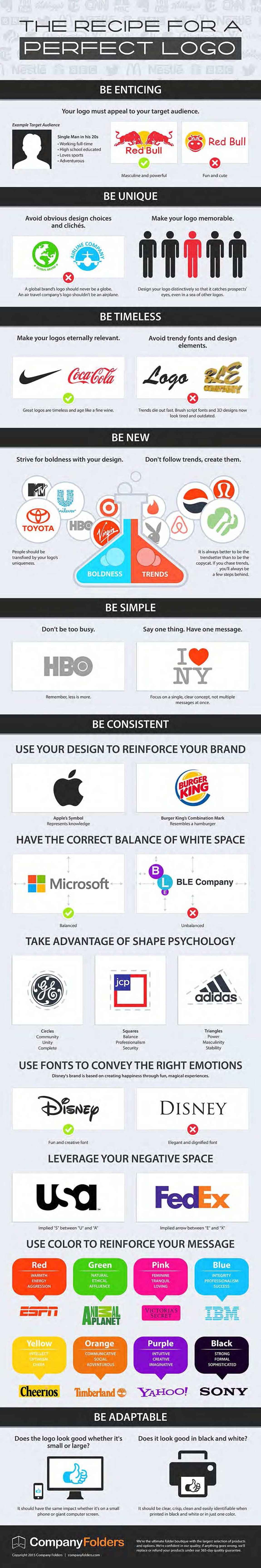 How to find the right business logo design infographic