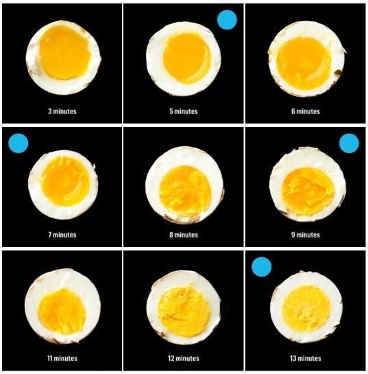 For boiling eggs: