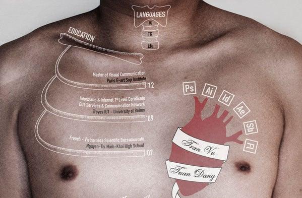 anatomycv