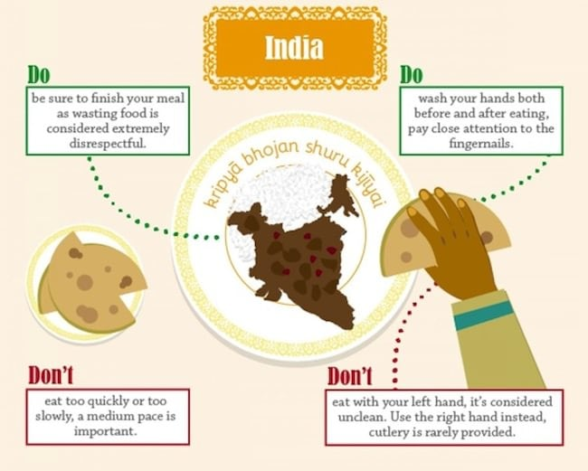 India-Etiquette