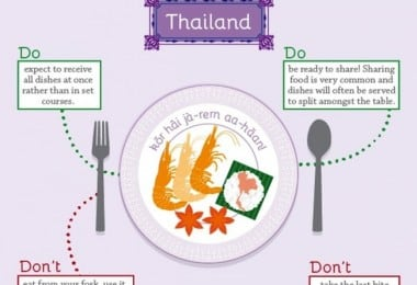 Here's How You Eat Food In Different Countries 5