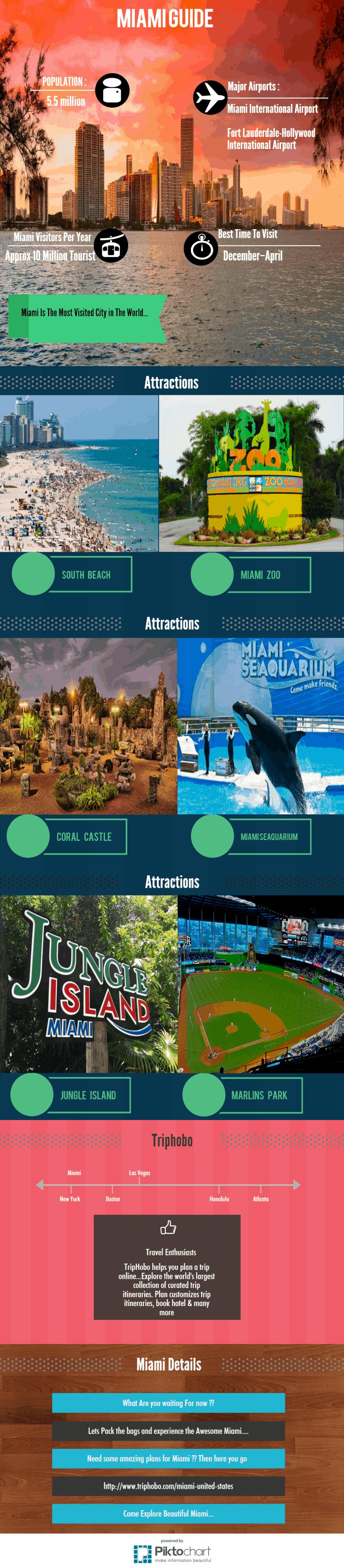 Miami Guide 1