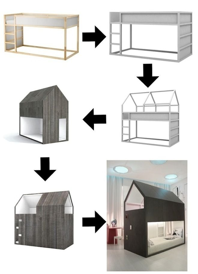 A Mydal bunk bed cottage hack