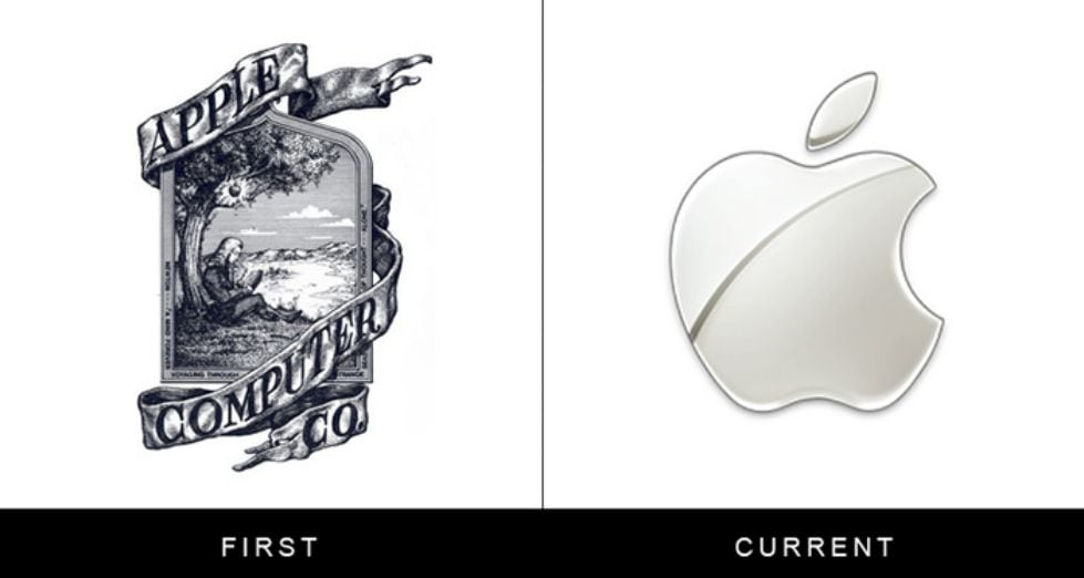original and latest brand logos evolution stocklogos 2