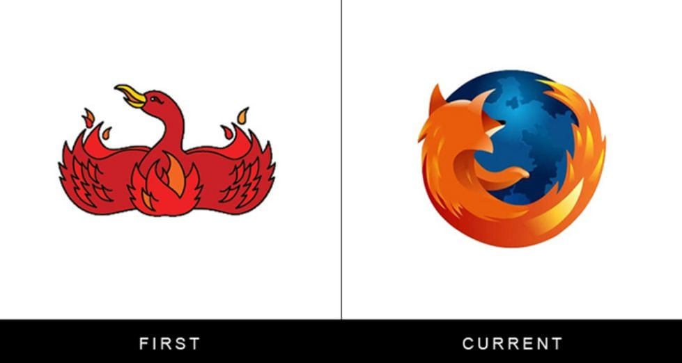 original and latest brand logos evolution stocklogos 5