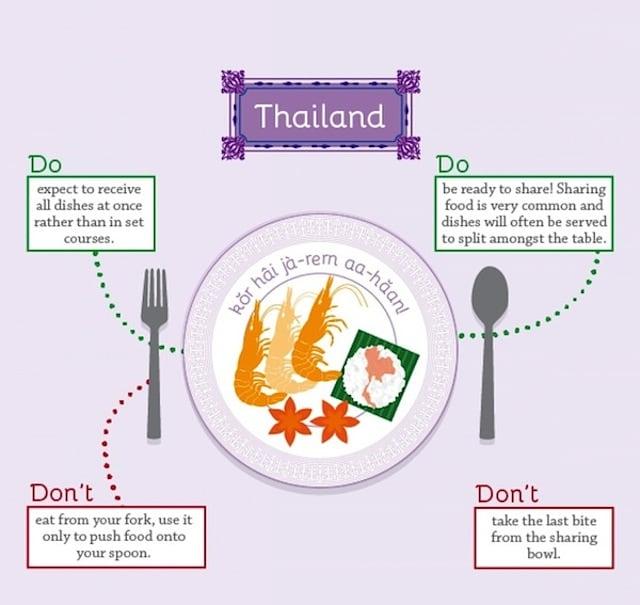 Dining Etiquette Around the World 01