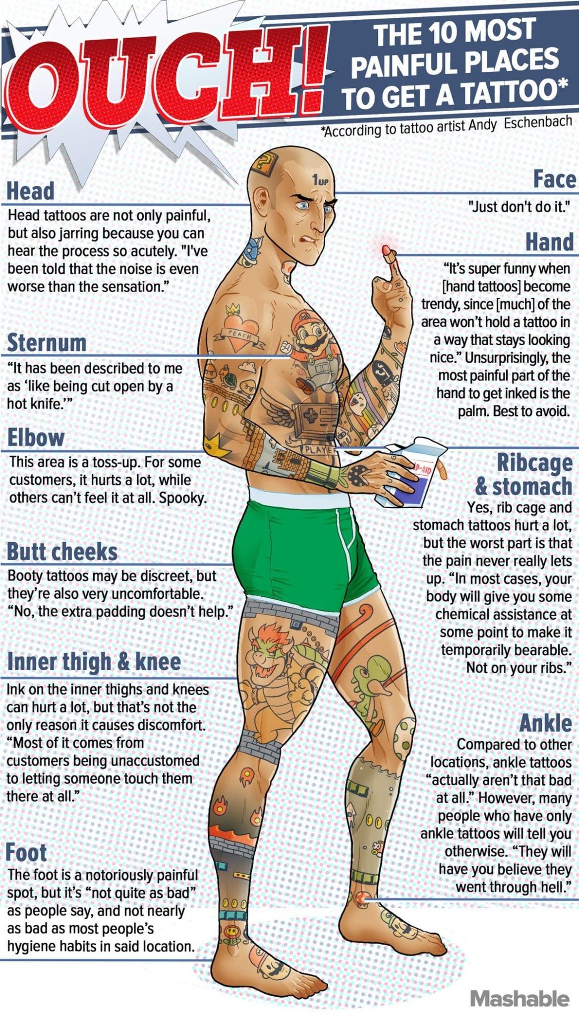 big tattoo spots