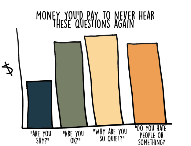 introvert graphs freeyork 2