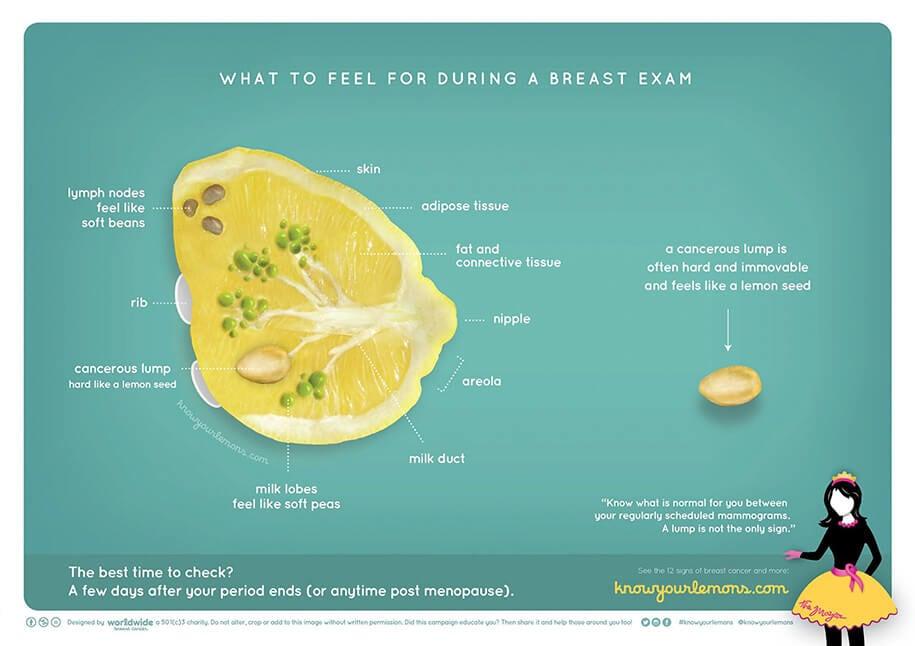 what breast cancer look feel like lemons 2s