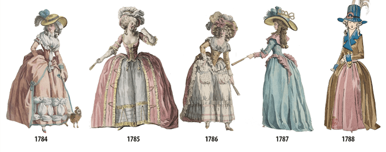 womens fashion history fy 1