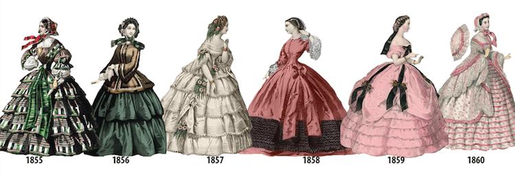 womens fashion history fy 10