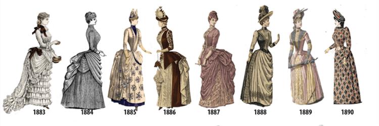 womens fashion history fy 14