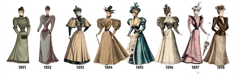 womens fashion history fy 15