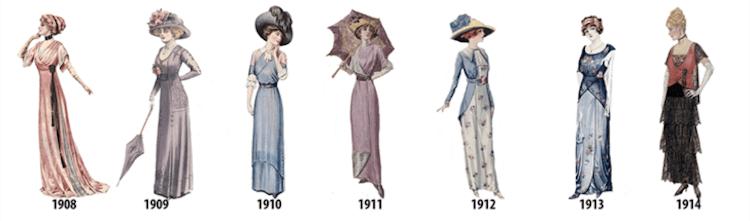 womens fashion history fy 17