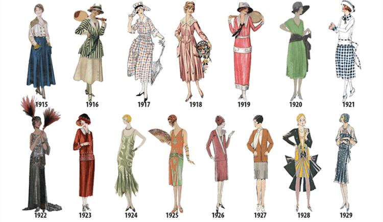 womens fashion history fy 18
