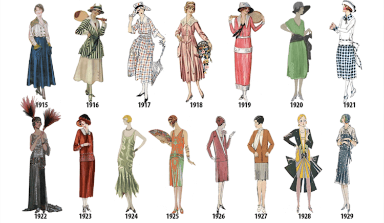 womens fashion history fy 19