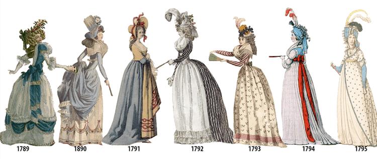 womens fashion history fy 2