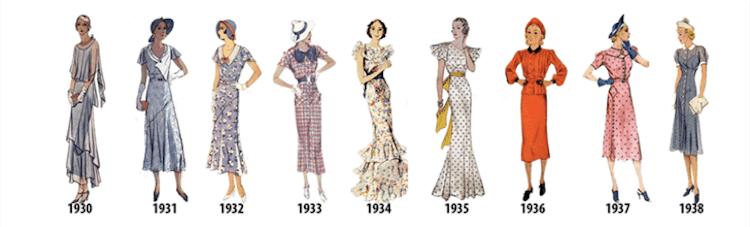 womens fashion history fy 20