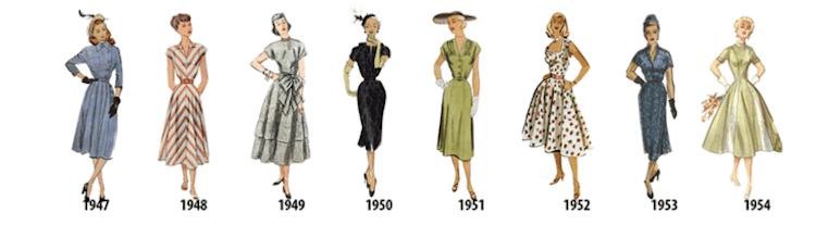 womens fashion history fy 22