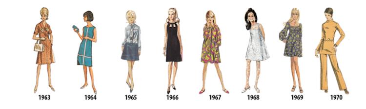womens fashion history fy 24