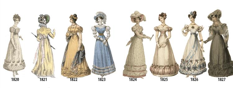 womens fashion history fy 5