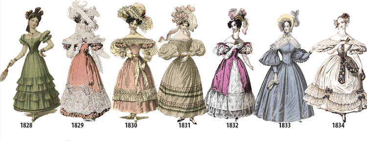 womens fashion history fy 6