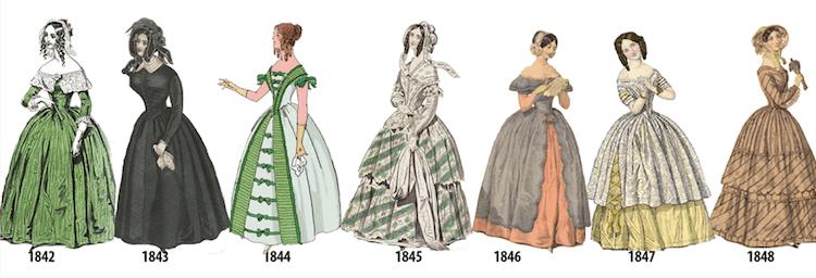 womens fashion history fy 8