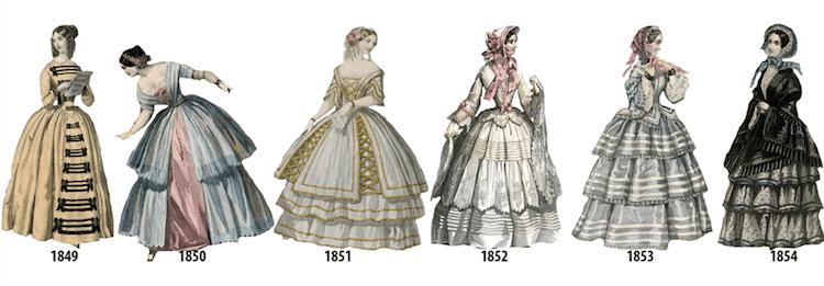 womens fashion history fy 9