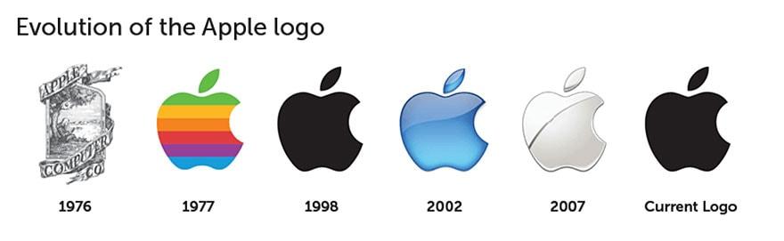 famous brand logos drawn from memory freeyork 1