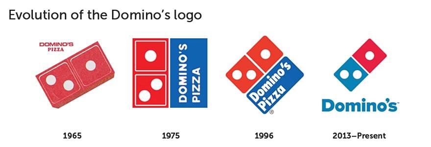 famous brand logos drawn from memory freeyork 15