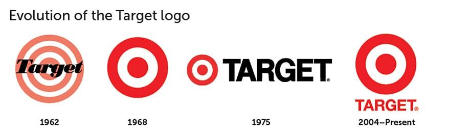famous brand logos drawn from memory freeyork 20