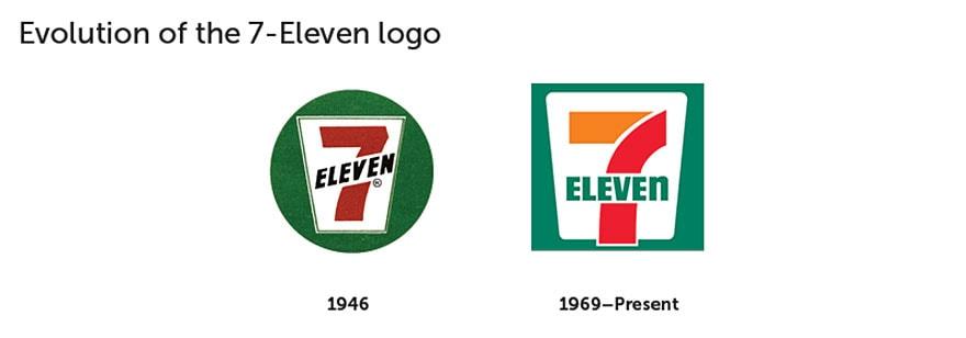famous brand logos drawn from memory freeyork 23