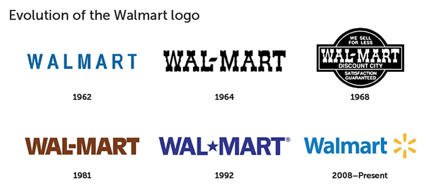 famous brand logos drawn from memory freeyork 26