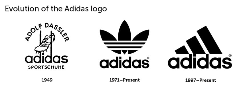 famous brand logos drawn from memory freeyork 4