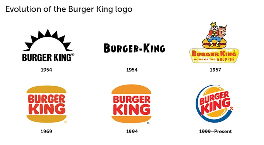 famous brand logos drawn from memory freeyork 7