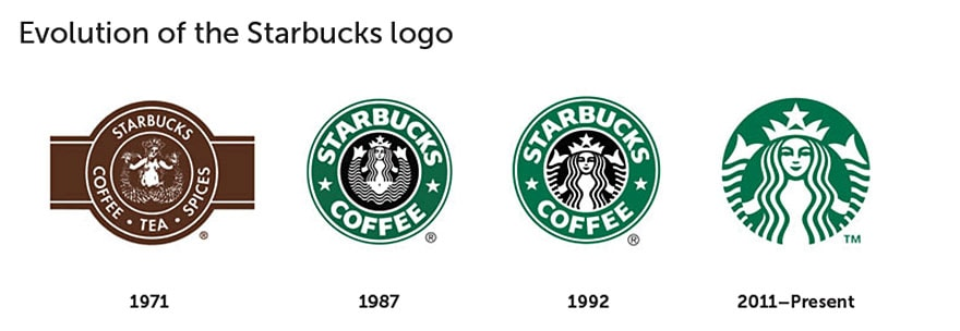 famous brand logos drawn from memory freeyork 9