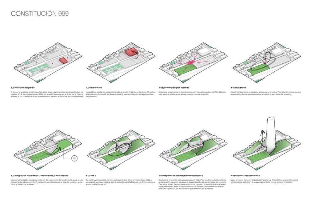 the sordo madaleno architects monterrey 7