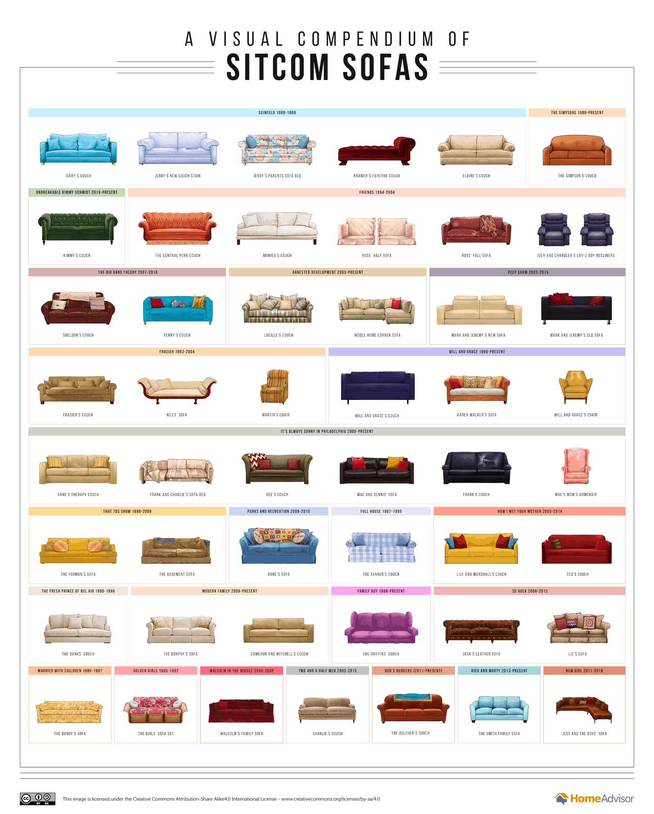 A visual compendium of sitcom sofas