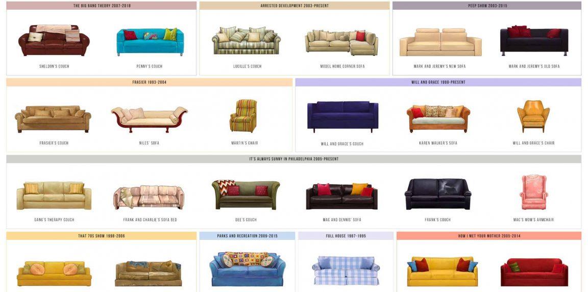 compendium sofa