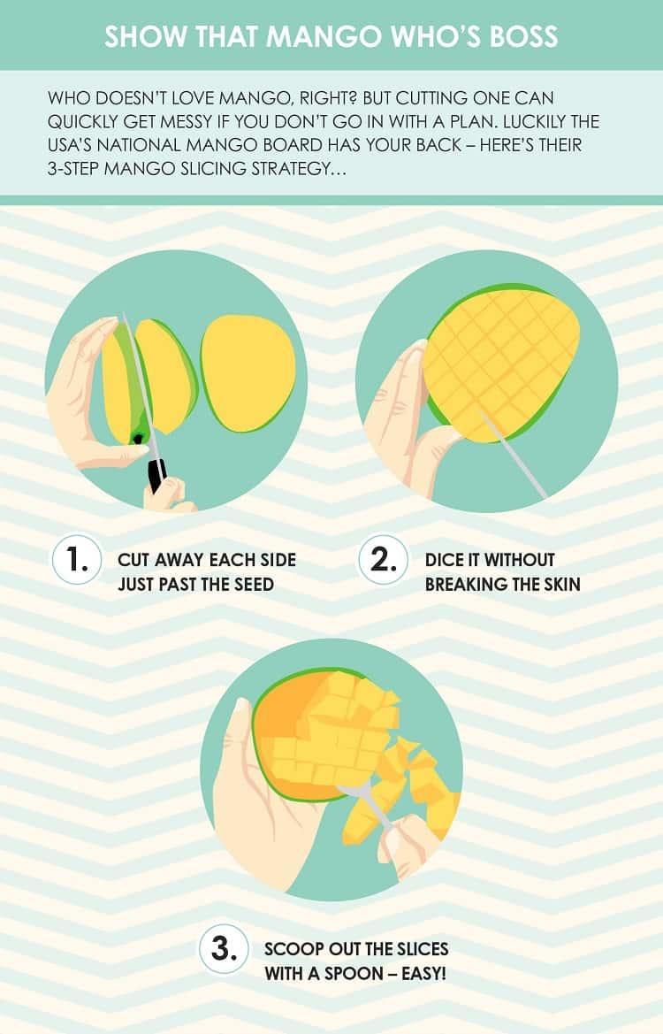6 slice mango